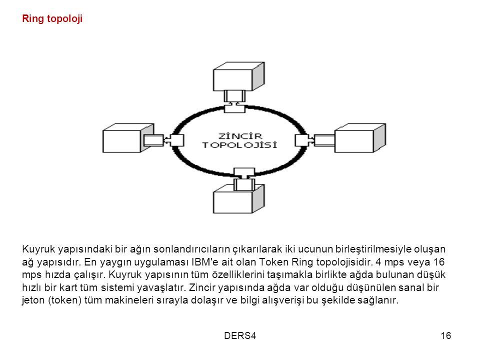 Ring topoloji Kuyruk yapısındaki bir ağın sonlandırıcıların çıkarılarak iki ucunun birleştirilmesiyle oluşan ağ yapısıdır. En yaygın uygulaması IBM'e