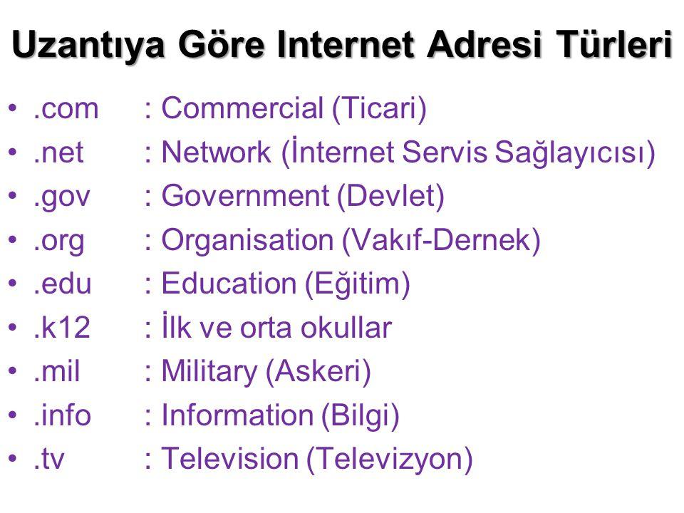 Uzantıya Göre Internet Adresi Türleri •.com: Commercial (Ticari) •.net: Network (İnternet Servis Sağlayıcısı) •.gov: Government (Devlet) •.org: Organi