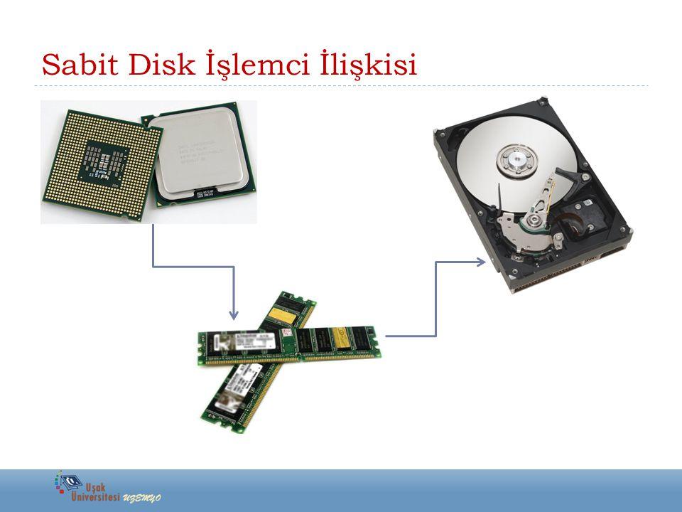 Sabit Disk İşlemci İlişkisi