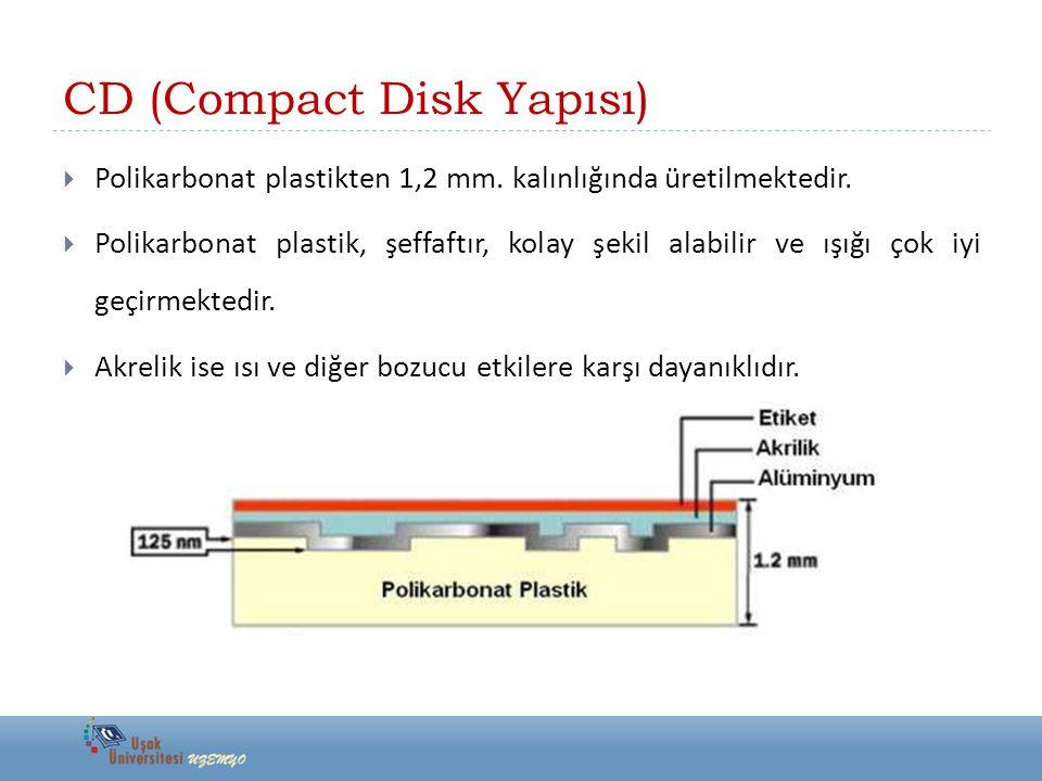 CD (Compact Disk Yapısı)  Polikarbonat plastikten 1,2 mm.