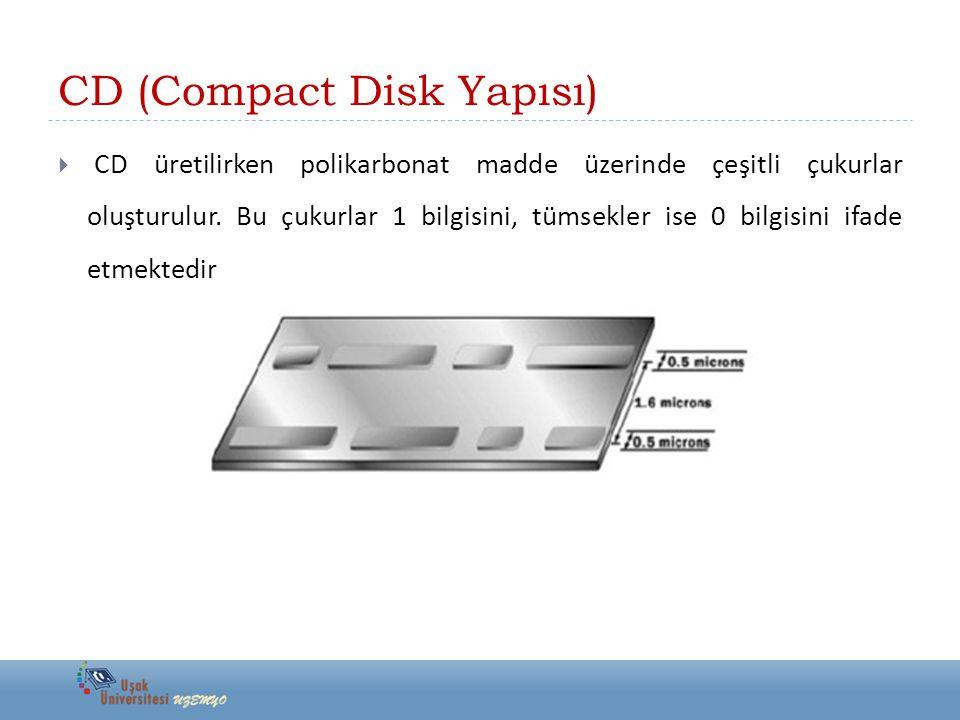 CD (Compact Disk Yapısı)  CD üretilirken polikarbonat madde üzerinde çeşitli çukurlar oluşturulur.