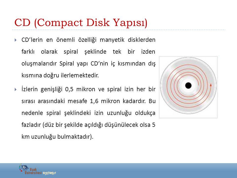 CD (Compact Disk Yapısı)  CD'lerin en önemli özelliği manyetik disklerden farklı olarak spiral şeklinde tek bir izden oluşmalarıdır Spiral yapı CD'nin iç kısmından dış kısmına doğru ilerlemektedir.
