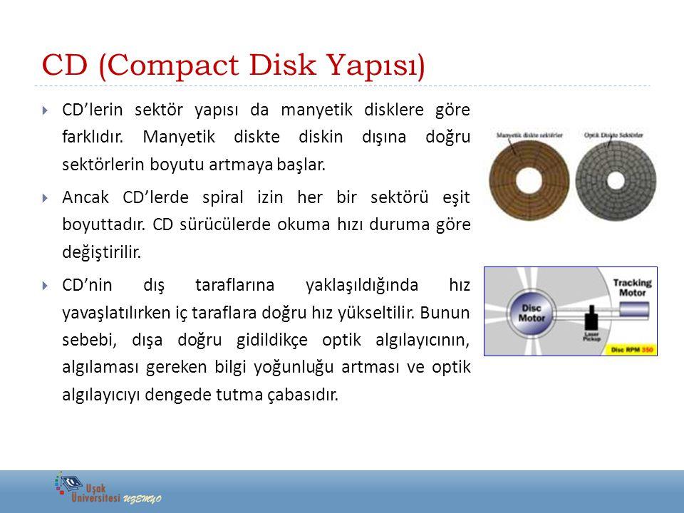 CD (Compact Disk Yapısı)  CD'lerin sektör yapısı da manyetik disklere göre farklıdır.