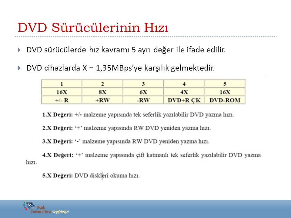 DVD Sürücülerinin Hızı  DVD sürücülerde hız kavramı 5 ayrı değer ile ifade edilir.
