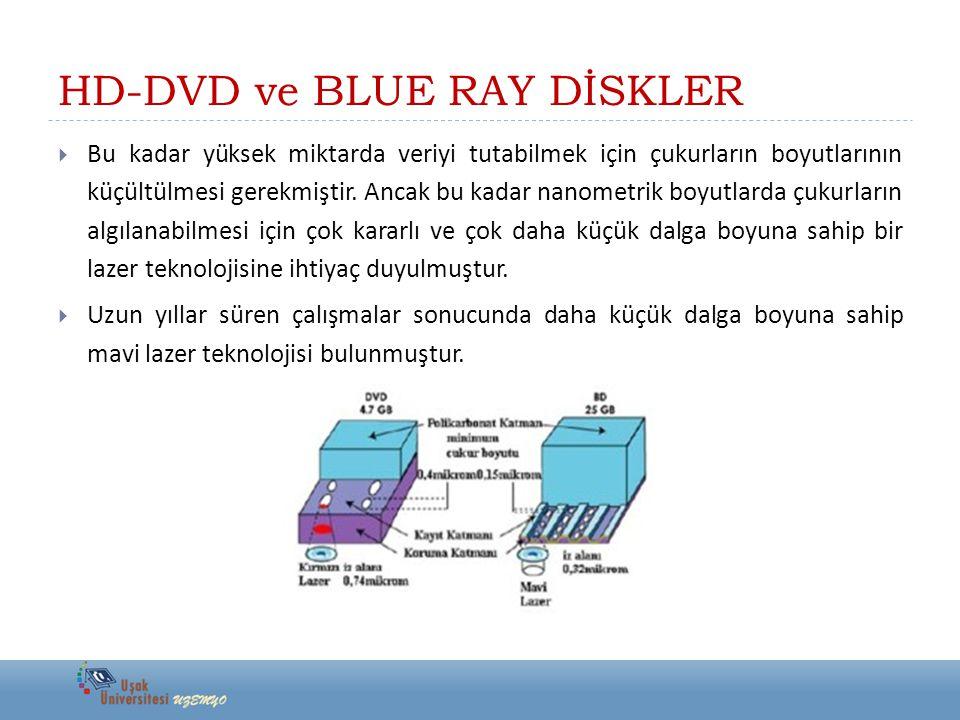 HD-DVD ve BLUE RAY DİSKLER  Bu kadar yüksek miktarda veriyi tutabilmek için çukurların boyutlarının küçültülmesi gerekmiştir.