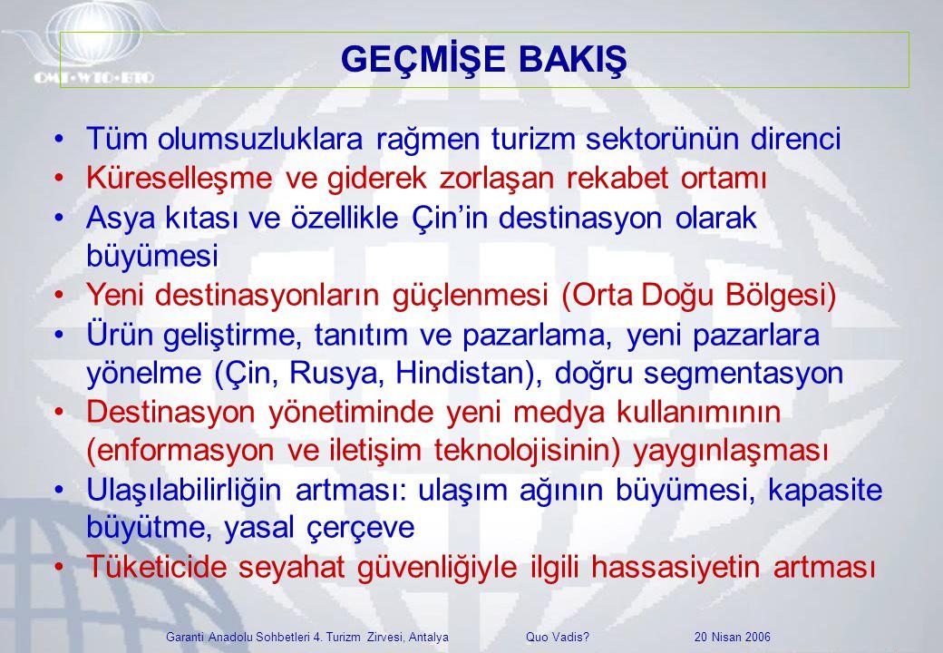 Garanti Anadolu Sohbetleri 4. Turizm Zirvesi, Antalya Quo Vadis? 20 Nisan 2006 •Tüm olumsuzluklara rağmen turizm sektorünün direnci •Küreselleşme ve g
