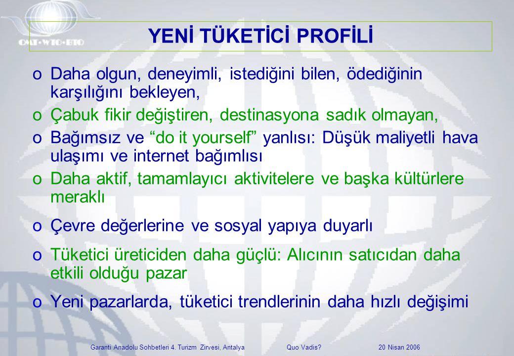 Garanti Anadolu Sohbetleri 4. Turizm Zirvesi, Antalya Quo Vadis? 20 Nisan 2006 oDaha olgun, deneyimli, istediğini bilen, ödediğinin karşılığını bekley