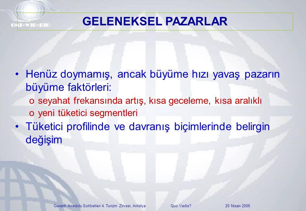 Garanti Anadolu Sohbetleri 4. Turizm Zirvesi, Antalya Quo Vadis? 20 Nisan 2006 •Henüz doymamış, ancak büyüme hızı yavaş pazarın büyüme faktörleri: ose