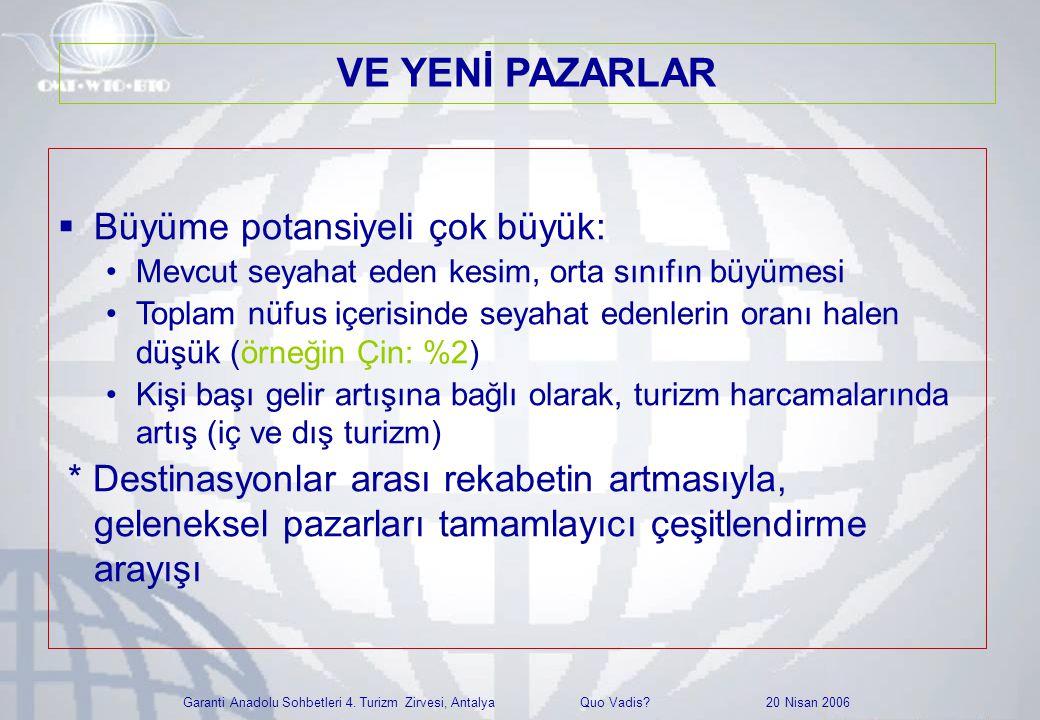 Garanti Anadolu Sohbetleri 4. Turizm Zirvesi, Antalya Quo Vadis? 20 Nisan 2006  Büyüme potansiyeli çok büyük: •Mevcut seyahat eden kesim, orta sınıfı