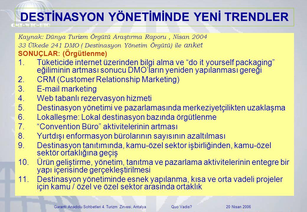 Garanti Anadolu Sohbetleri 4. Turizm Zirvesi, Antalya Quo Vadis? 20 Nisan 2006 Kaynak: Dünya Turizm Örgütü Araştırma Raporu, Nisan 2004 33 Ülkede 241