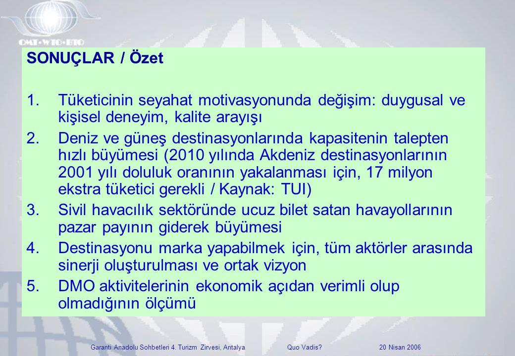Garanti Anadolu Sohbetleri 4. Turizm Zirvesi, Antalya Quo Vadis? 20 Nisan 2006 SONUÇLAR / Özet 1.Tüketicinin seyahat motivasyonunda değişim: duygusal