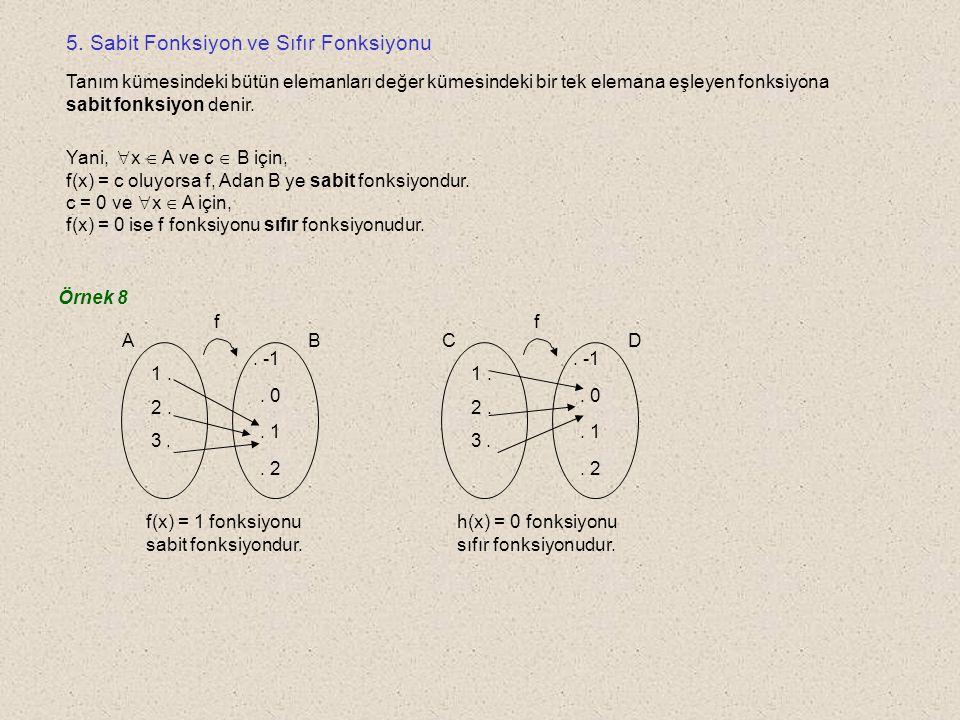 4. Birim (Özdeş) Fonksiyon Tanım kümesindeki her elemanın görüntüsü yine aynı ise bu tip fonksiyona birim fonksiyon denir ve  ile gösterilir. f AB a