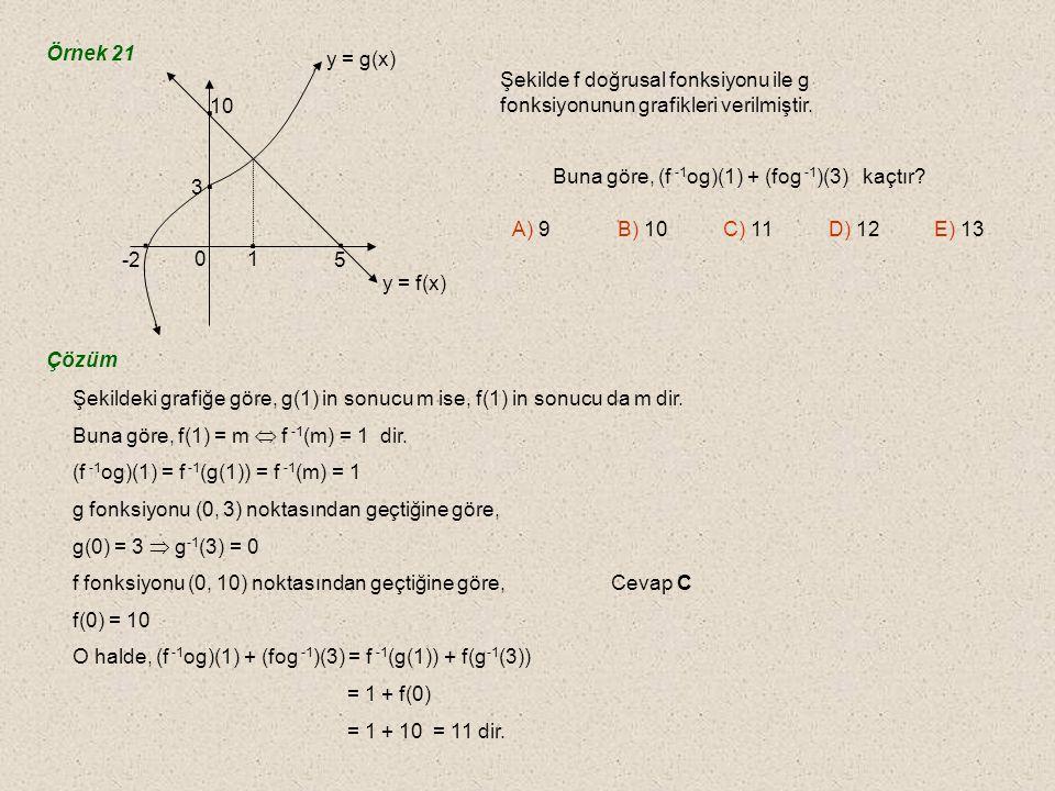 Örnek 20 f(x) = 2x - 4 (fog -1 ) -1 (x) = 3x + 6 olduğuna göre, g(3) kaçtır.
