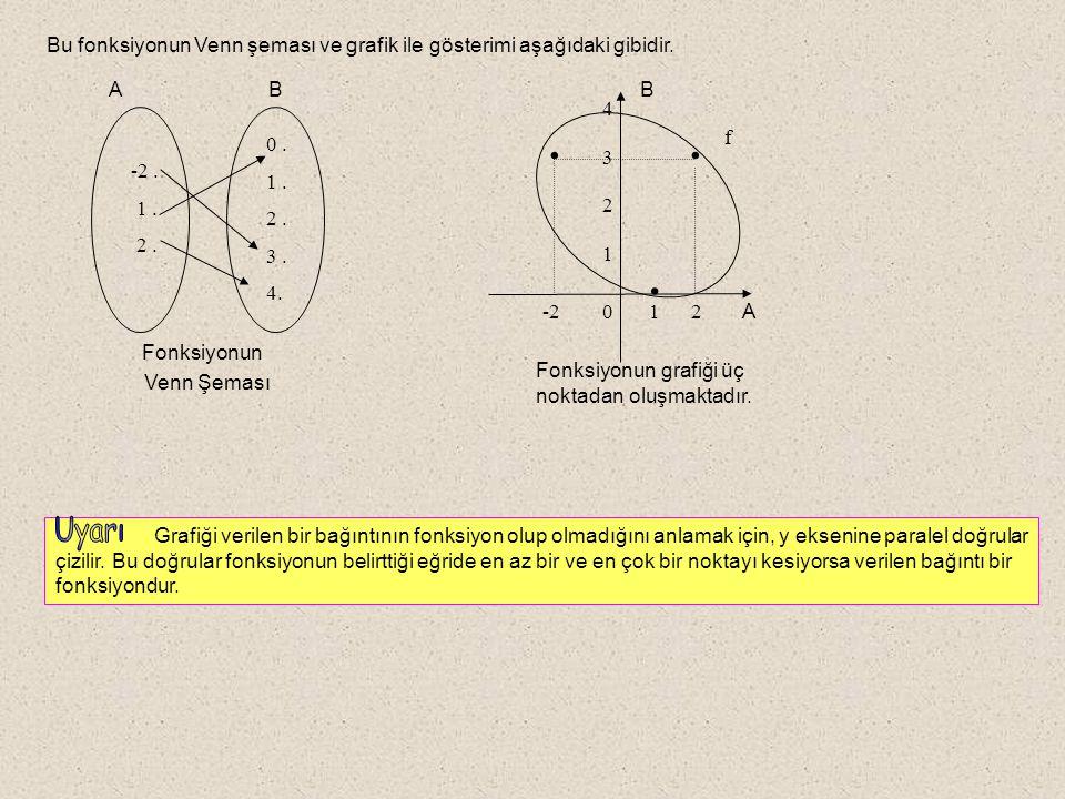 E.Fonksiyonlarda Bileşke İşlemi ( Bileşke Fonksiyon ) A, B, C birer küme olsun.