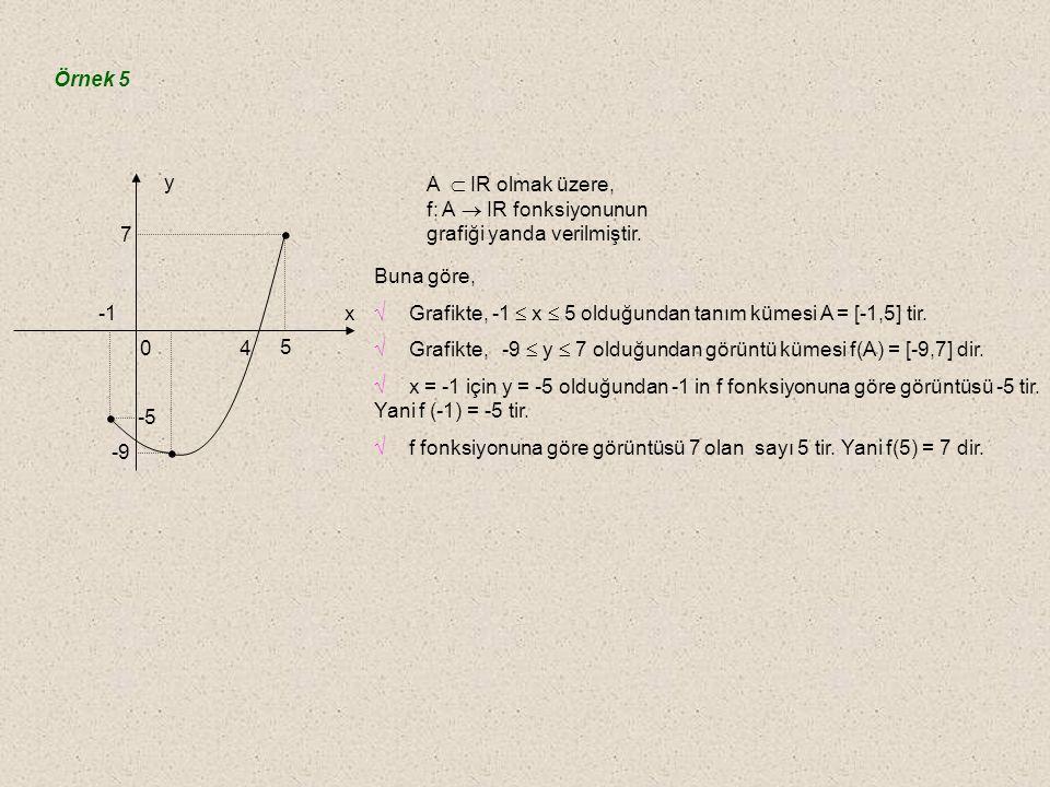 C.Görüntü Kümesi f : A  B ye fonksiyon olsun.