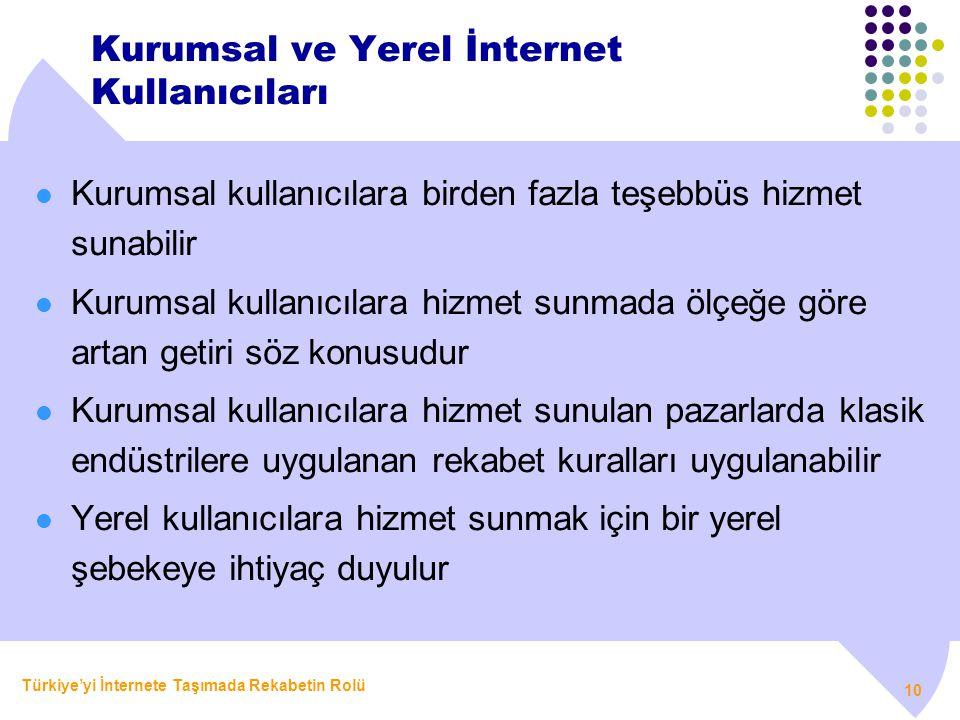 Türkiye'yi İnternete Taşımada Rekabetin Rolü 10 Kurumsal ve Yerel İnternet Kullanıcıları  Kurumsal kullanıcılara birden fazla teşebbüs hizmet sunabil