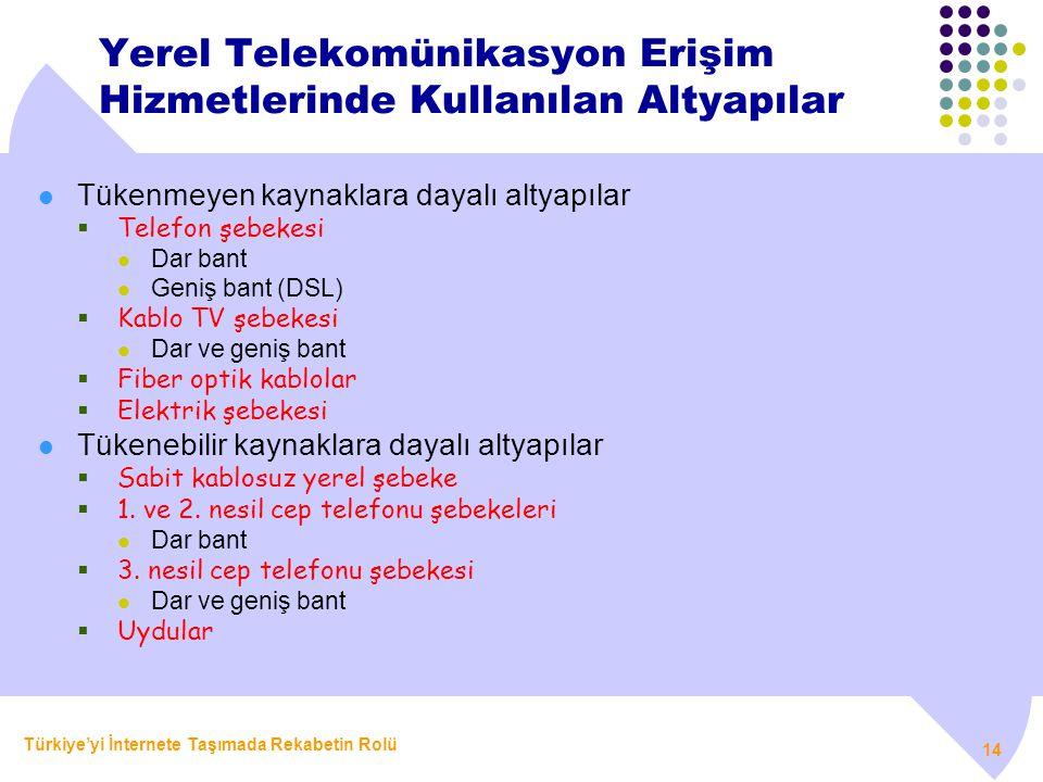 Türkiye'yi İnternete Taşımada Rekabetin Rolü 14 Yerel Telekomünikasyon Erişim Hizmetlerinde Kullanılan Altyapılar  Tükenmeyen kaynaklara dayalı altya