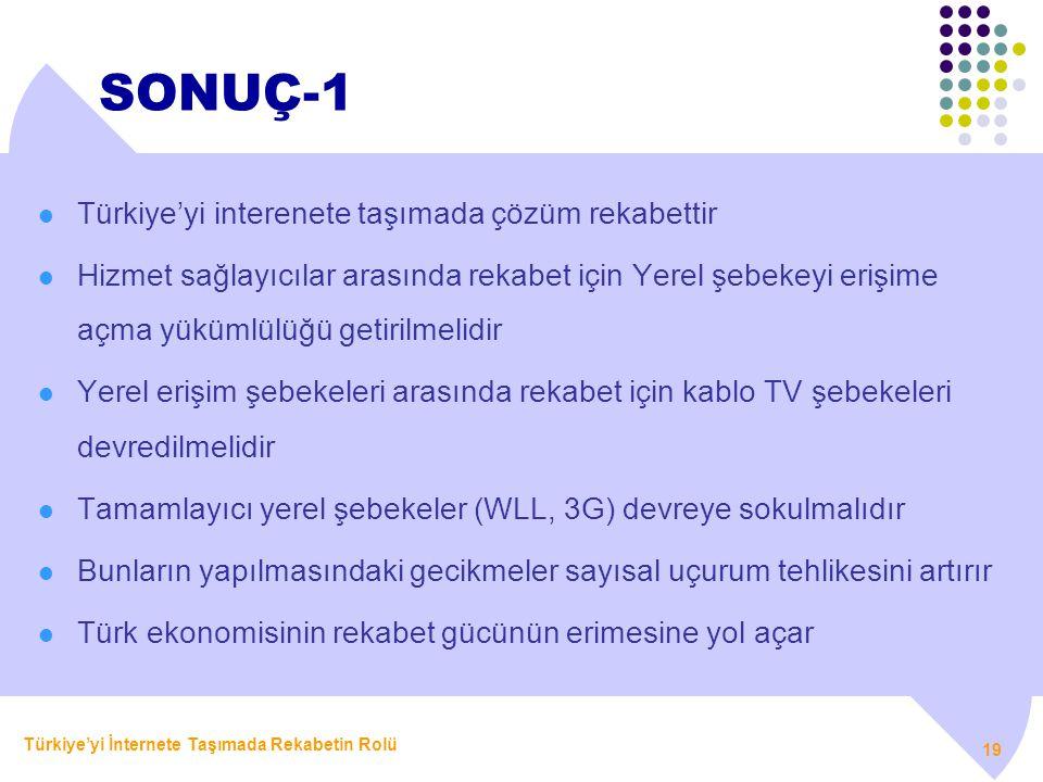 Türkiye'yi İnternete Taşımada Rekabetin Rolü 19 SONUÇ-1  Türkiye'yi interenete taşımada çözüm rekabettir  Hizmet sağlayıcılar arasında rekabet için