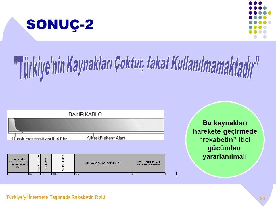 """Türkiye'yi İnternete Taşımada Rekabetin Rolü 20 SONUÇ-2 Bu kaynakları harekete geçirmede """"rekabetin"""" itici gücünden yararlanılmalı"""