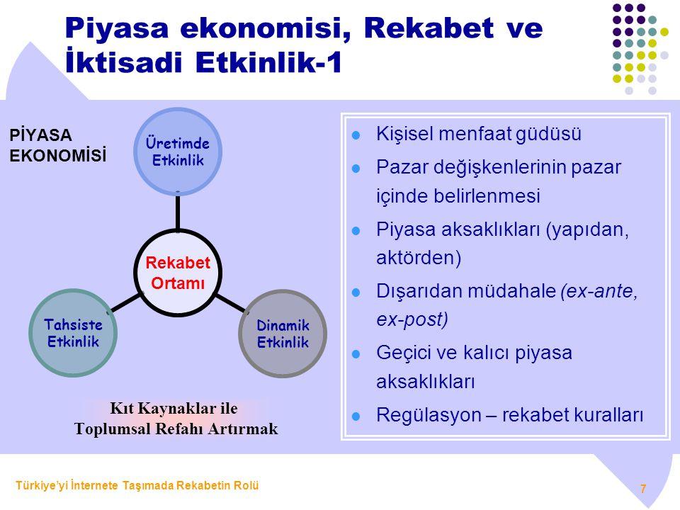 Türkiye'yi İnternete Taşımada Rekabetin Rolü 7 Piyasa ekonomisi, Rekabet ve İktisadi Etkinlik-1 PİYASA EKONOMİSİ Kıt Kaynaklar ile Toplumsal Refahı Ar