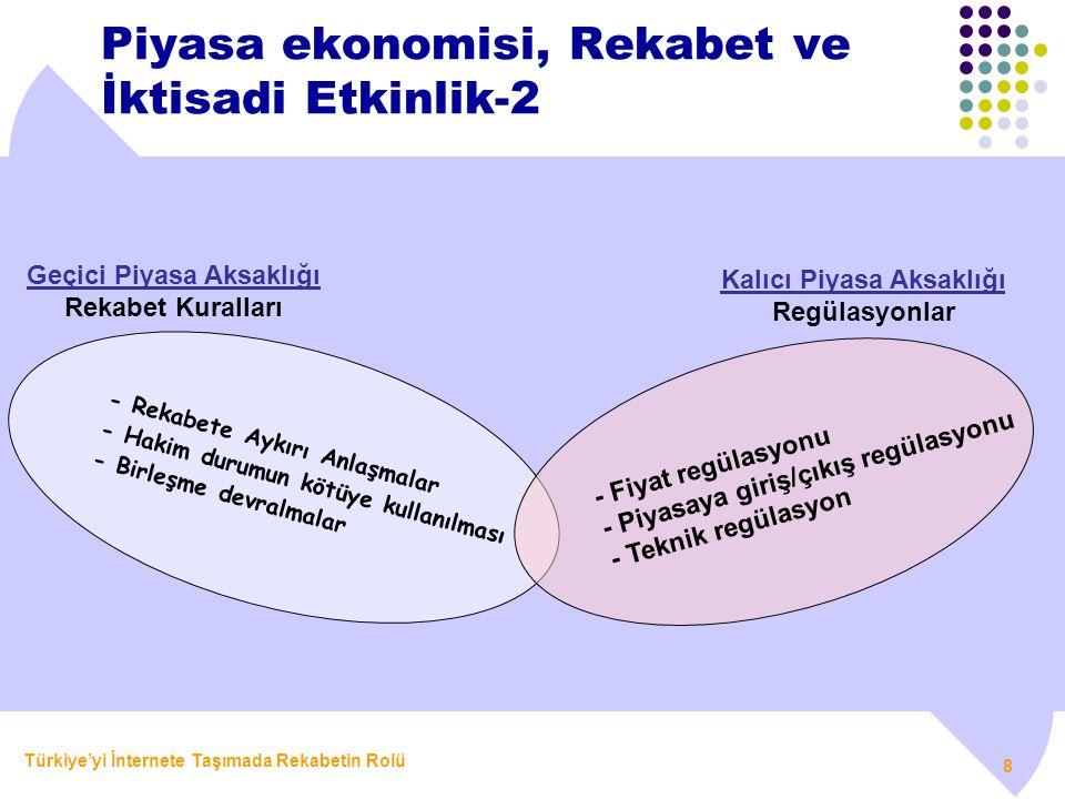Türkiye'yi İnternete Taşımada Rekabetin Rolü 8 Piyasa ekonomisi, Rekabet ve İktisadi Etkinlik-2 - Rekabete Aykırı Anlaşmalar - Hakim durumun kötüye ku