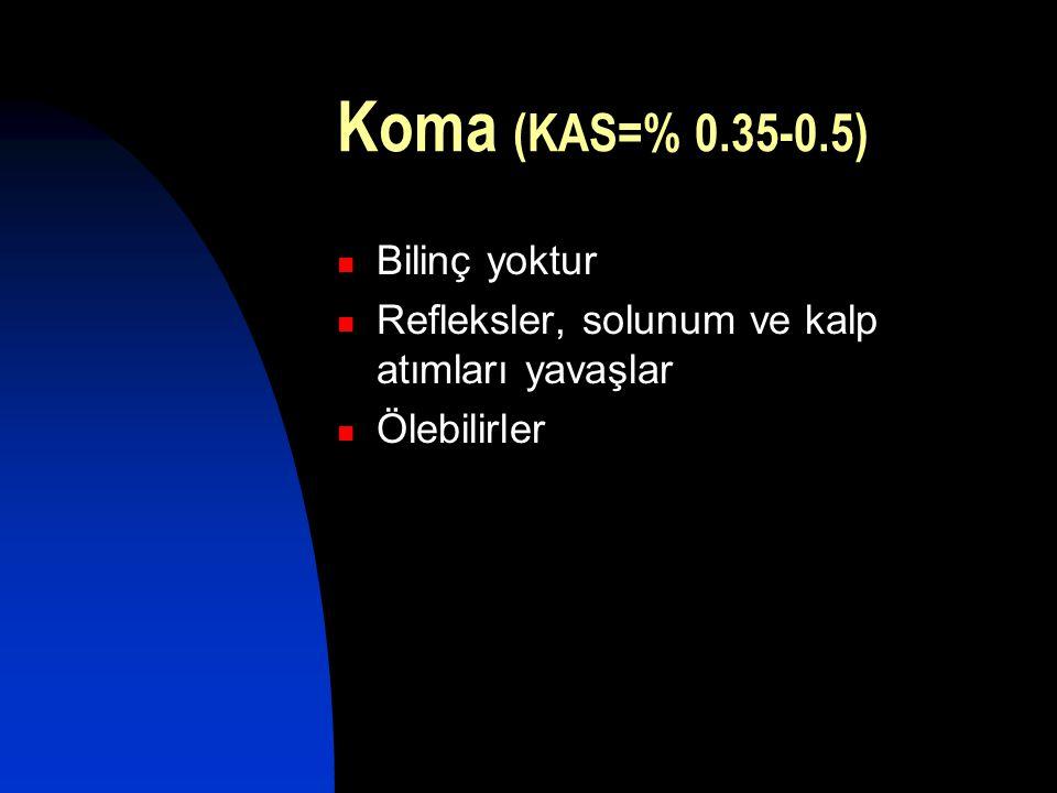 Koma (KAS=% 0.35-0.5)  Bilinç yoktur  Refleksler, solunum ve kalp atımları yavaşlar  Ölebilirler