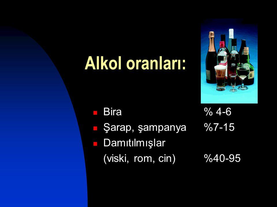 Alkol oranları:  Bira% 4-6  Şarap, şampanya%7-15  Damıtılmışlar (viski, rom, cin)%40-95
