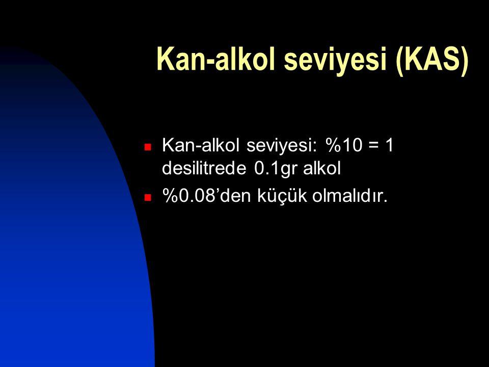 Kan-alkol seviyesi (KAS)  Kan-alkol seviyesi: %10 = 1 desilitrede 0.1gr alkol  %0.08'den küçük olmalıdır.