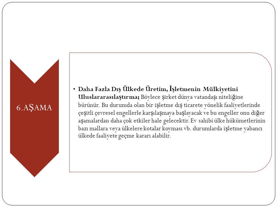 6.A Ş AMA •Daha Fazla Dı ş Ülkede Üretim, İş letmenin Mülkiyetini Uluslararasıla ş tırma; Böylece ş irket dünya vatanda ş ı niteli ğ ine bürünür.