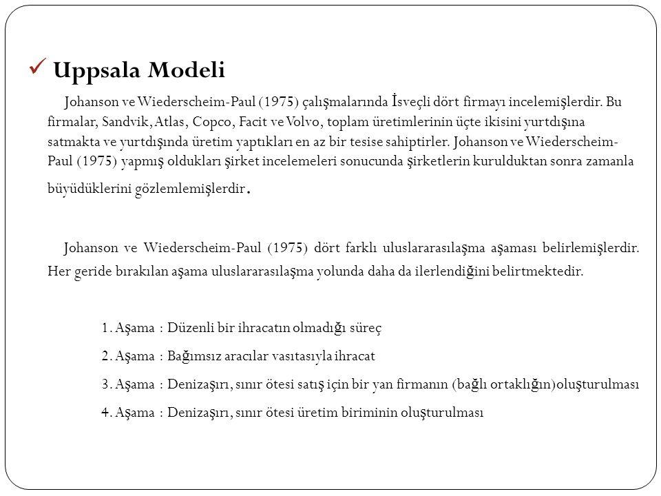  Uppsala Modeli Johanson ve Wiederscheim-Paul (1975) çalı ş malarında İ sveçli dört firmayı incelemi ş lerdir.