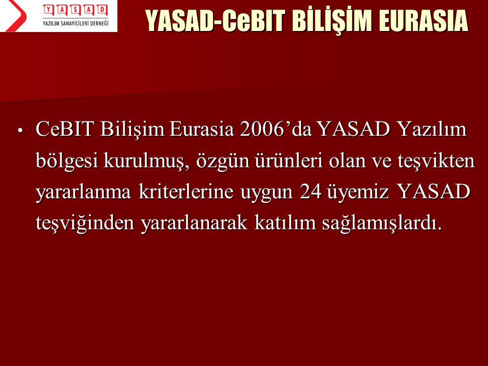 YASAD-CeBIT BİLİŞİM EURASIA • CeBIT Bilişim Eurasia 2006'da YASAD Yazılım bölgesi kurulmuş, özgün ürünleri olan ve teşvikten yararlanma kriterlerine u