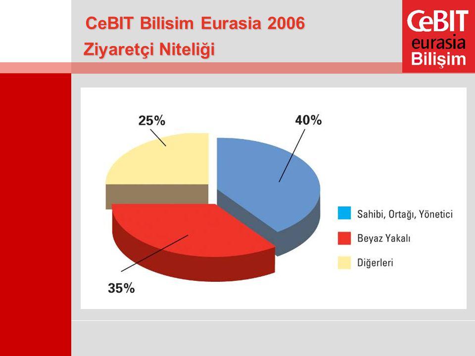 Ziyaretçi Niteliği CeBIT Bilisim Eurasia 2006