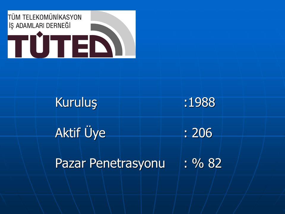 Kuruluş:1988 Aktif Üye: 206 Pazar Penetrasyonu: % 82