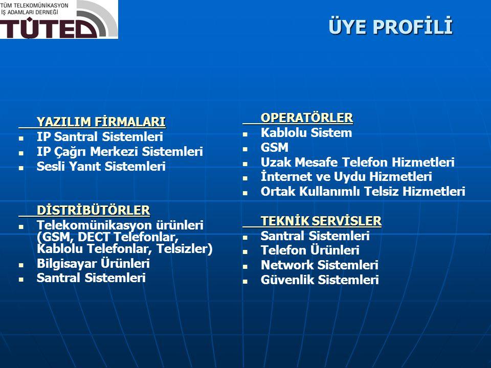 OPERATÖRLER  Kablolu Sistem  GSM  Uzak Mesafe Telefon Hizmetleri  İnternet ve Uydu Hizmetleri  Ortak Kullanımlı Telsiz Hizmetleri TEKNİK SERVİSLE