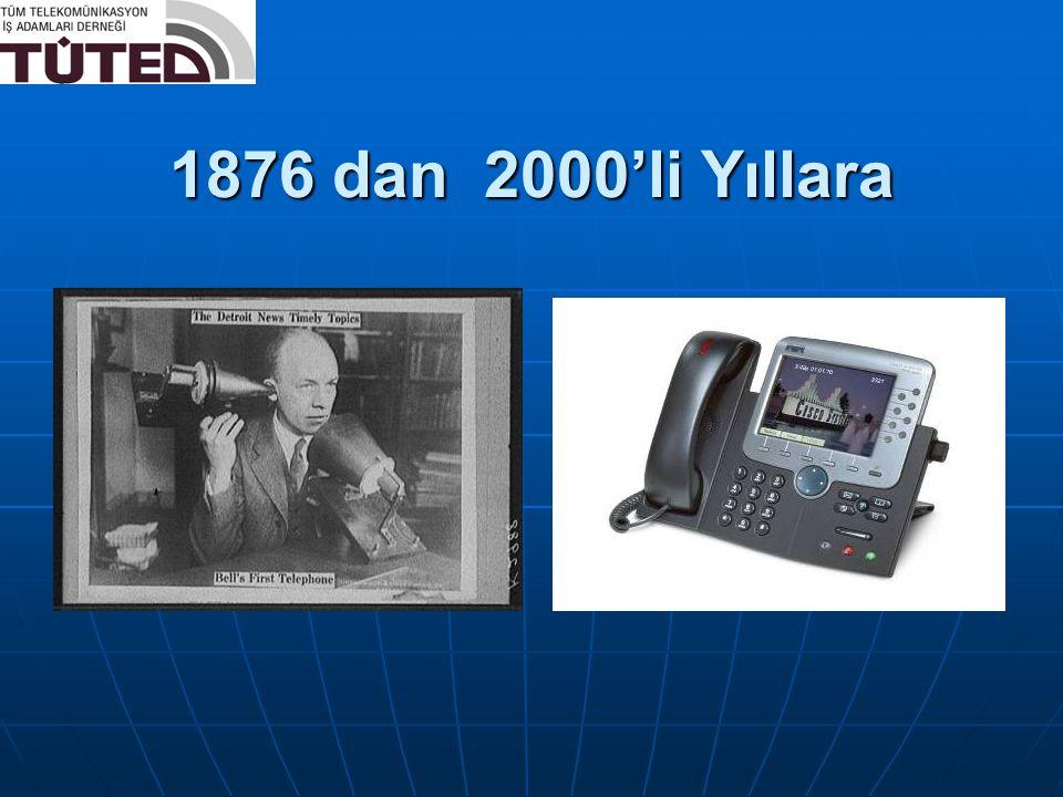 1876 dan 2000'li Yıllara