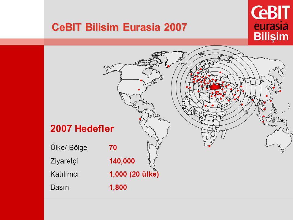 CeBIT Bilisim Eurasia 2007 Ülke/ Bölge70 Ziyaretçi140,000 Katılımcı1,000 (20 ülke) Basın1,800 2007 Hedefler