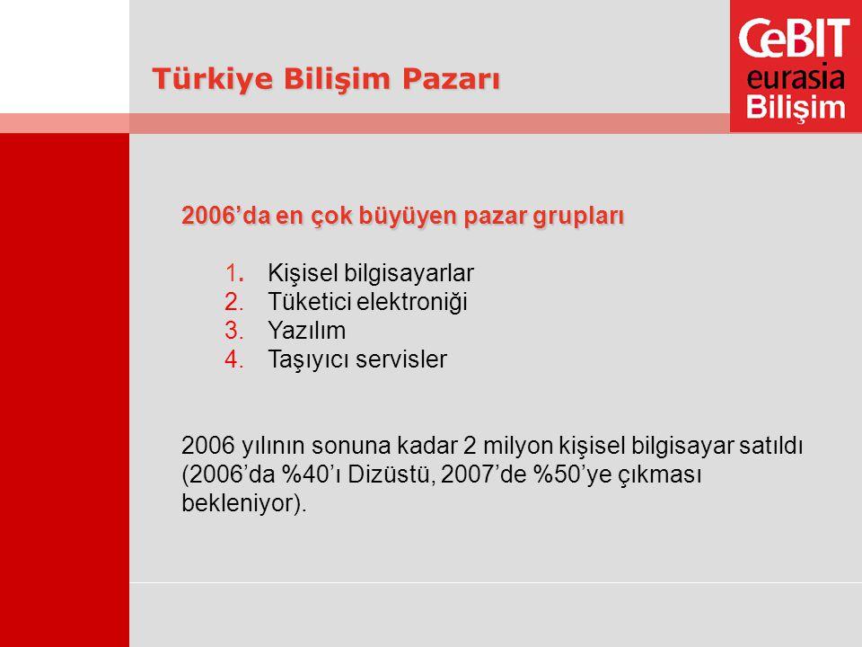 Türkiye Bilişim Pazarı 2006'da en çok büyüyen pazar grupları 1. Kişisel bilgisayarlar 2.Tüketici elektroniği 3.Yazılım 4.Taşıyıcı servisler 2006 yılın