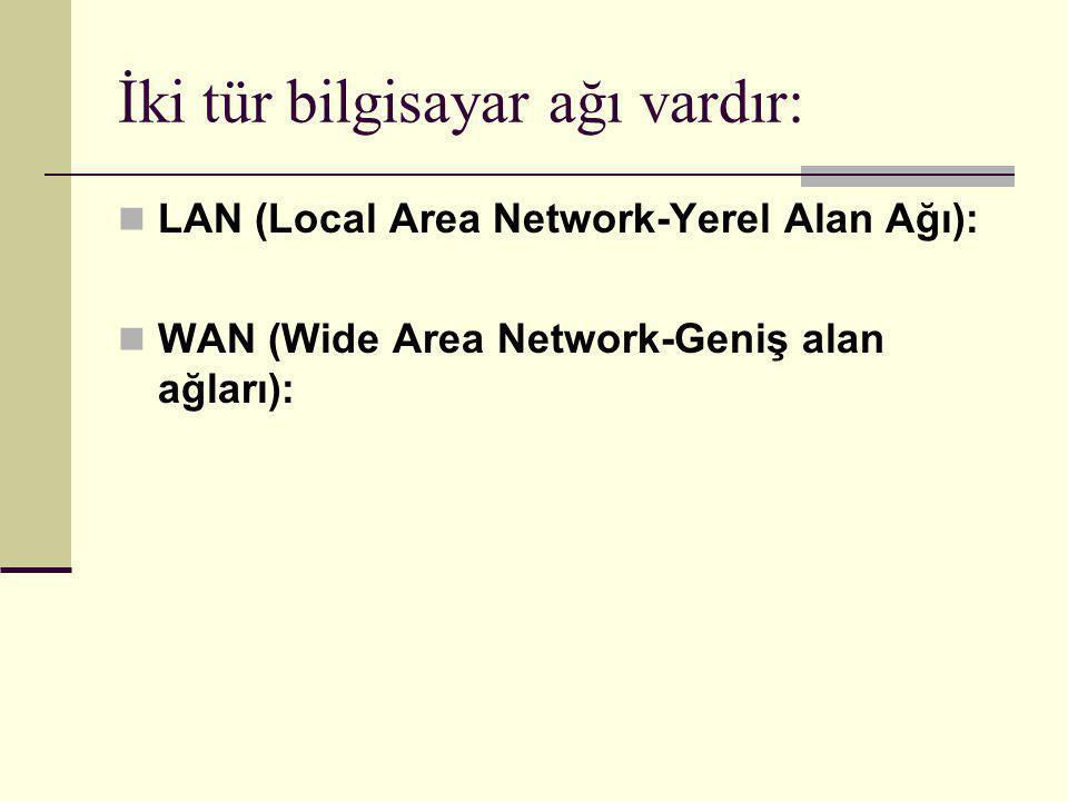 İki tür bilgisayar ağı vardır:  LAN (Local Area Network-Yerel Alan Ağı):  WAN (Wide Area Network-Geniş alan ağları):