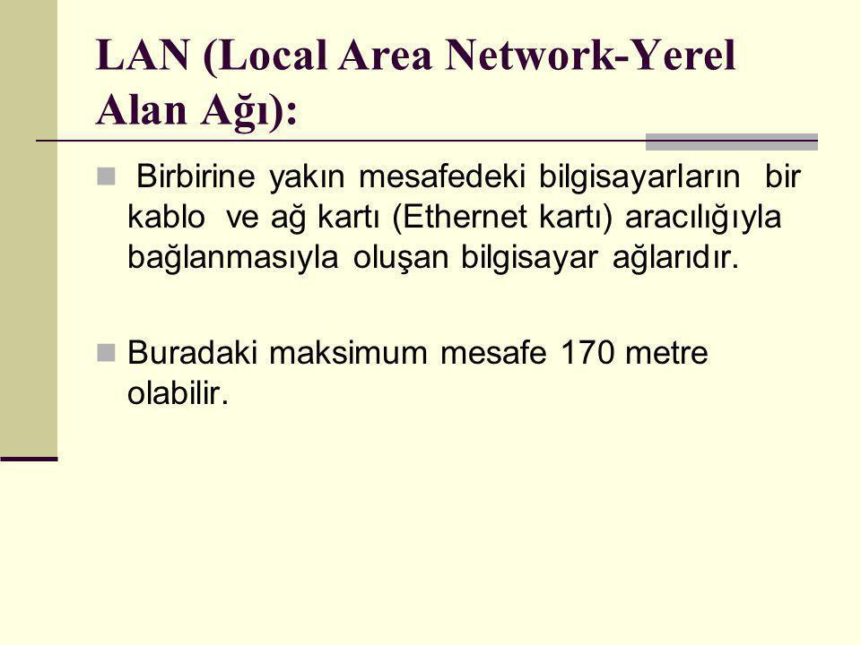 LAN (Local Area Network-Yerel Alan Ağı):  Birbirine yakın mesafedeki bilgisayarların bir kablo ve ağ kartı (Ethernet kartı) aracılığıyla bağlanmasıyl
