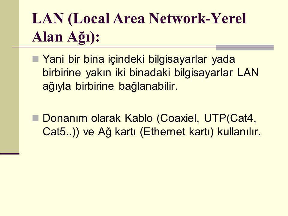 LAN (Local Area Network-Yerel Alan Ağı):  Yani bir bina içindeki bilgisayarlar yada birbirine yakın iki binadaki bilgisayarlar LAN ağıyla birbirine b