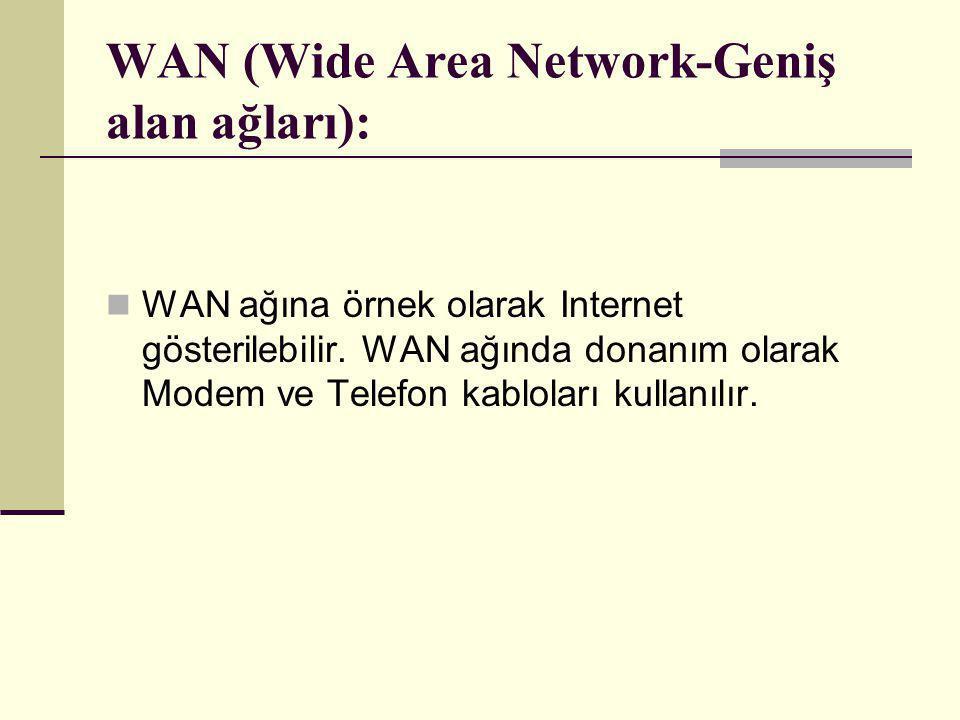 WAN (Wide Area Network-Geniş alan ağları):  WAN ağına örnek olarak Internet gösterilebilir. WAN ağında donanım olarak Modem ve Telefon kabloları kull