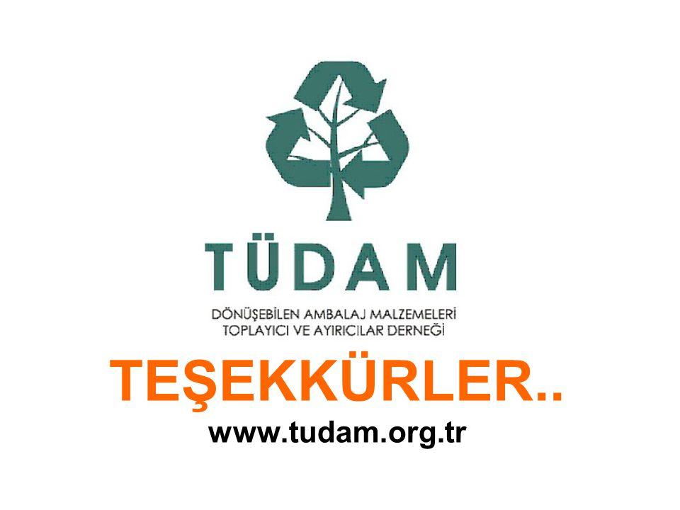 TEŞEKKÜRLER.. www.tudam.org.tr