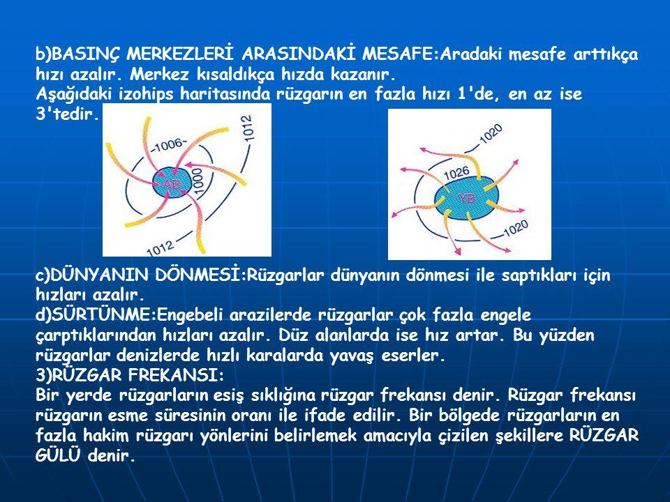 b)BASINÇ MERKEZLERİ ARASINDAKİ MESAFE:Aradaki mesafe arttıkça hızı azalır. Merkez kısaldıkça hızda kazanır. Aşağıdaki izohips haritasında rüzgarın en