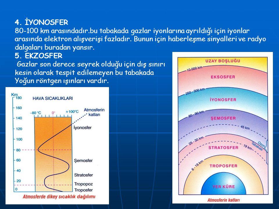 4. İYONOSFER 80-100 km arasındadır.bu tabakada gazlar iyonlarına ayrıldığı için iyonlar arasında elektron alışverişi fazladır. Bunun için haberleşme s