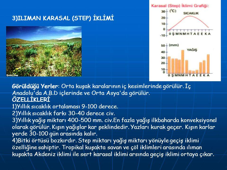 3)ILIMAN KARASAL (STEP) İKLİMİ Görüldüğü Yerler: Orta kuşak karalarının iç kesimlerinde görülür. İç Anadolu'da A.B.D içlerinde ve Orta Asya'da görülür