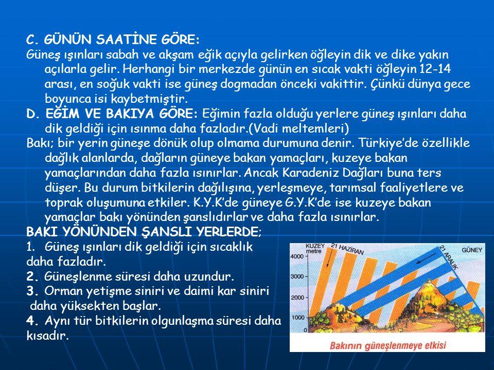 B)NEMLİLİK VE YAĞIŞ 1- Türkiye de nem ve yağışın dağılışı ile emlem yükselti denizellik karasallık dağların uzanış yönü gibi faktörlerin dağılışı paralellik vardır.