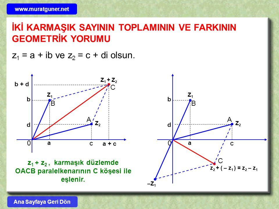İKİ KARMAŞIK SAYININ TOPLAMININ VE FARKININ GEOMETRİK YORUMU a b C d b + d a + c Z1Z1 Z2Z2 Z 1 + Z 2 z 1 = a + ib ve z 2 = c + di olsun. z 1 + z 2, ka