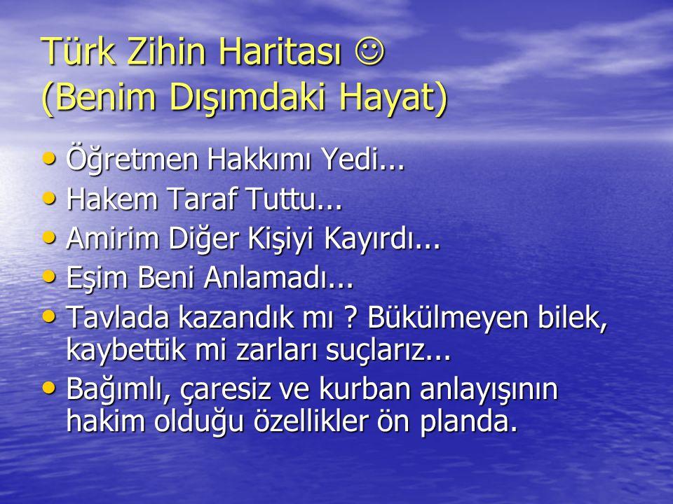 Türk Zihin Haritası  (Benim Dışımdaki Hayat) • Öğretmen Hakkımı Yedi... • Hakem Taraf Tuttu... • Amirim Diğer Kişiyi Kayırdı... • Eşim Beni Anlamadı.