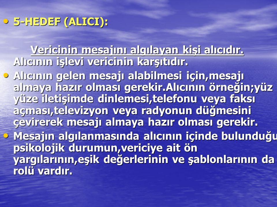 • 5-HEDEF (ALICI): Vericinin mesajını algılayan kişi alıcıdır. Alıcının işlevi vericinin karşıtıdır. • Alıcının gelen mesajı alabilmesi için,mesajı al