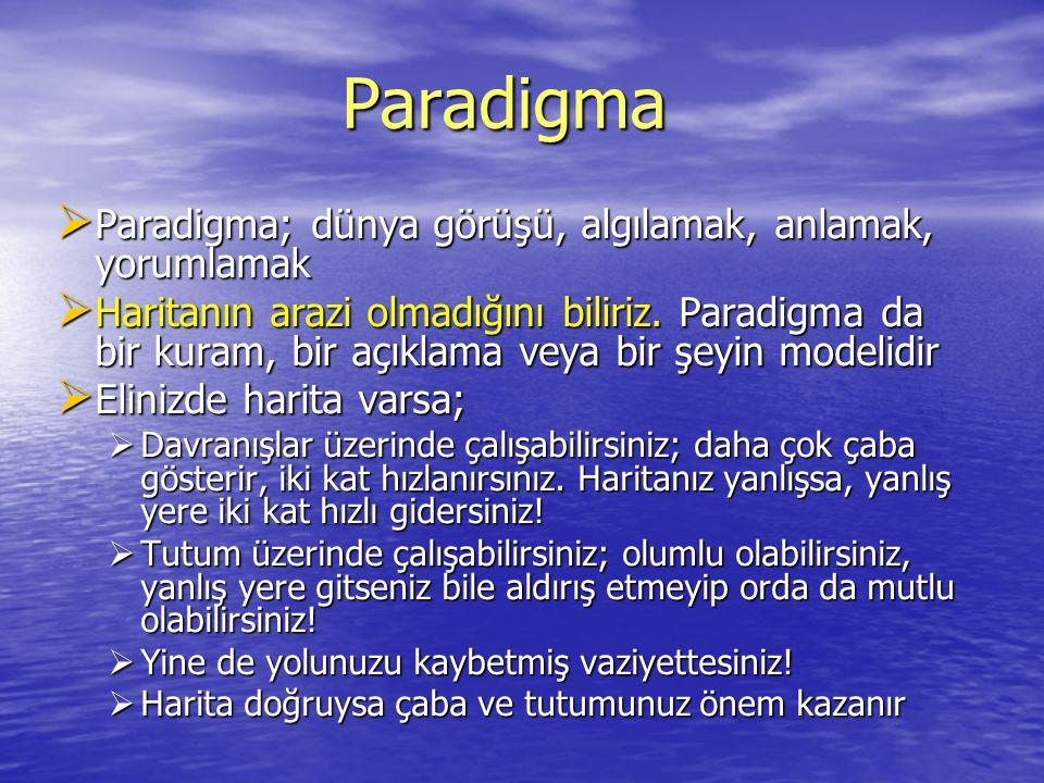 Paradigma  Paradigma; dünya görüşü, algılamak, anlamak, yorumlamak  Haritanın arazi olmadığını biliriz. Paradigma da bir kuram, bir açıklama veya bi